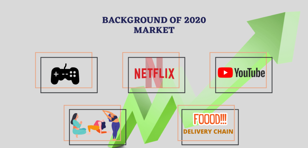 Work From Home: background of 2020