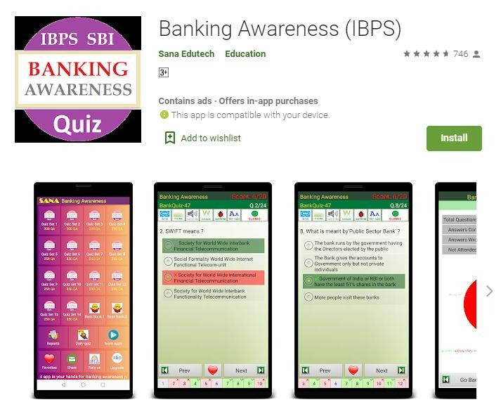 Banking Awareness (IBPS)